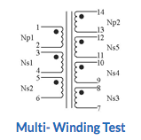 Multi-Winding Test